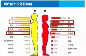为什么日本体检很少用胶囊内视镜做肠胃镜检查?
