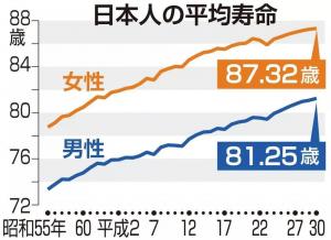 日本体检看病资讯|日本看病为何受青睐?看这个数据就明白了